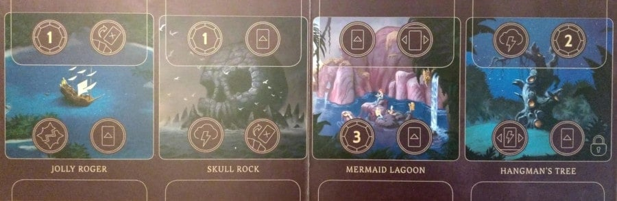 Locations on Captain Hook's realm board