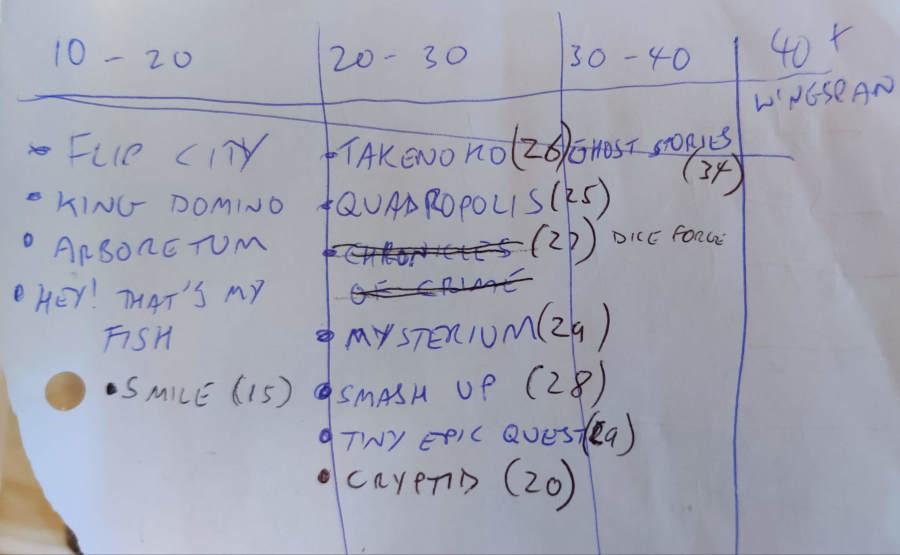 board game list