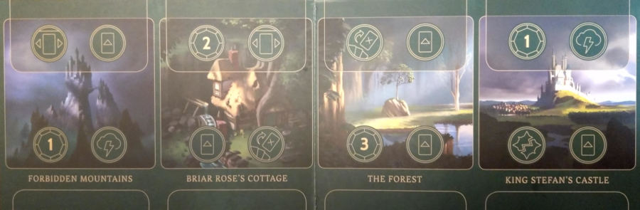 Locations on Maleficent's realm board