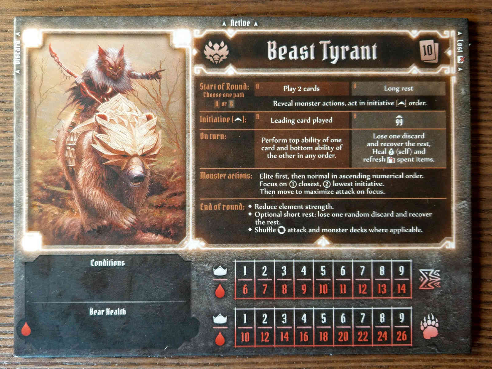 Beast Tyrant character board showing health and levels