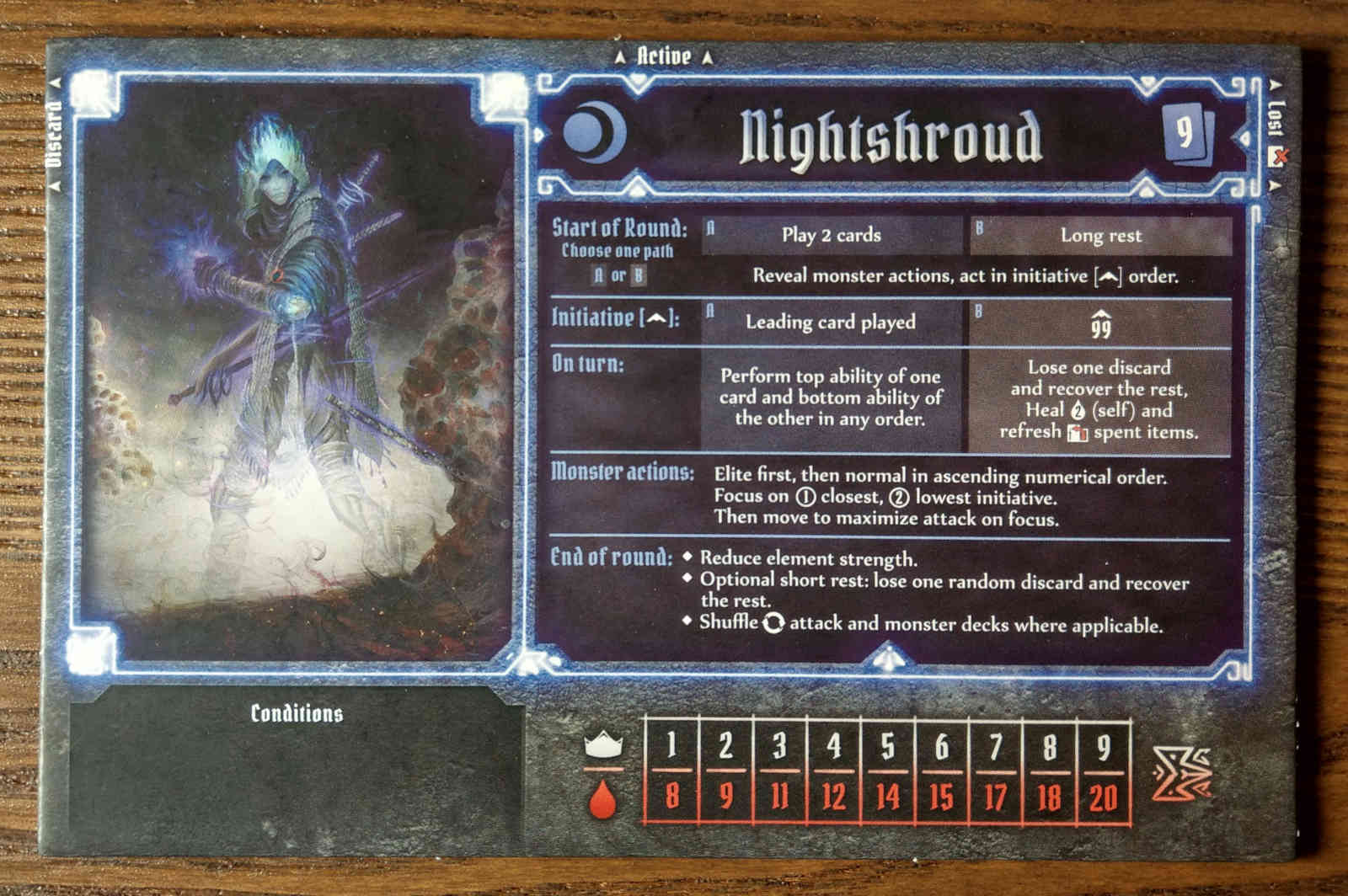Nightshroud class board showing levels and health