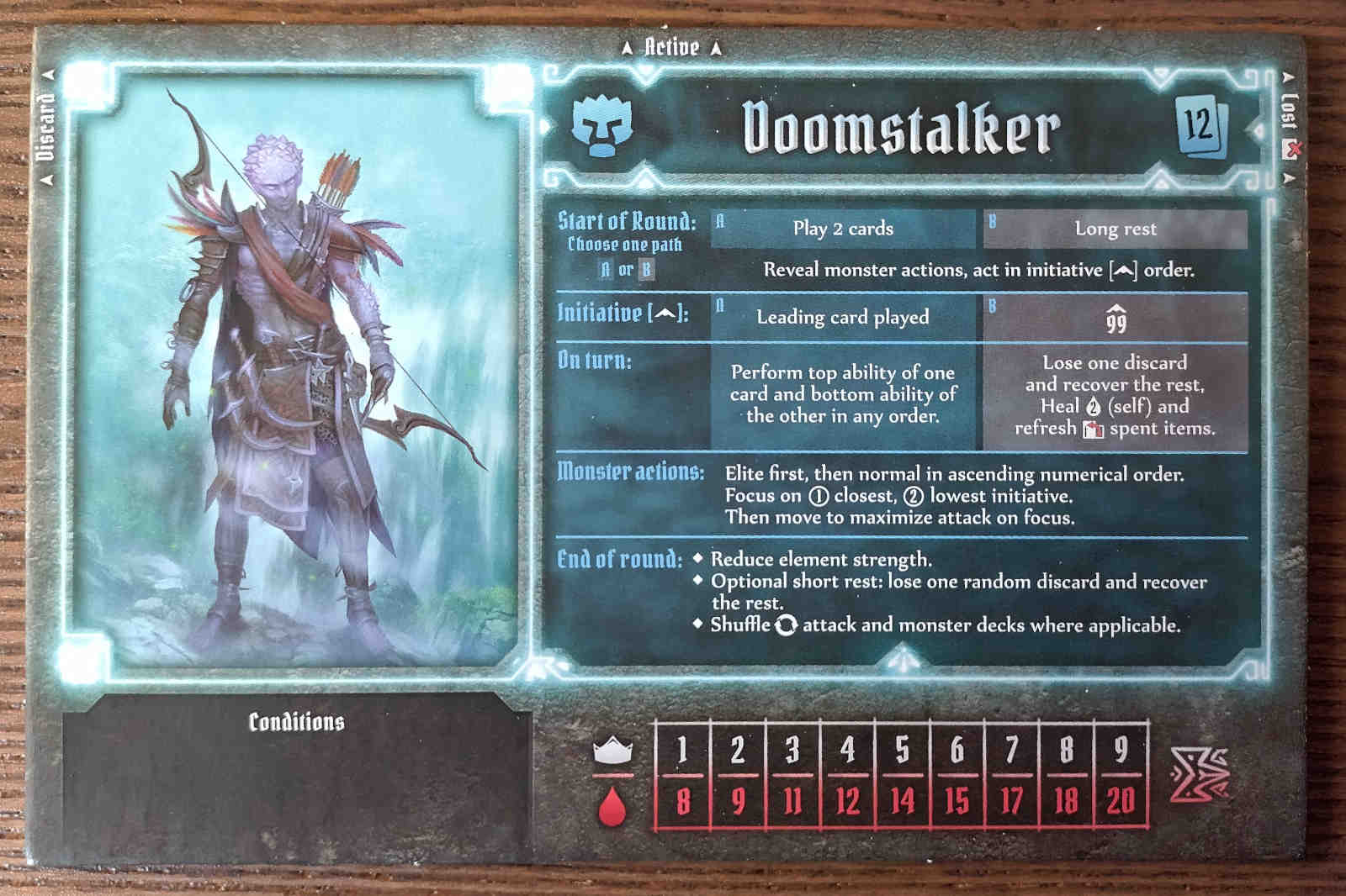 Gloomhaven Doomstalker class board with levels and hit points