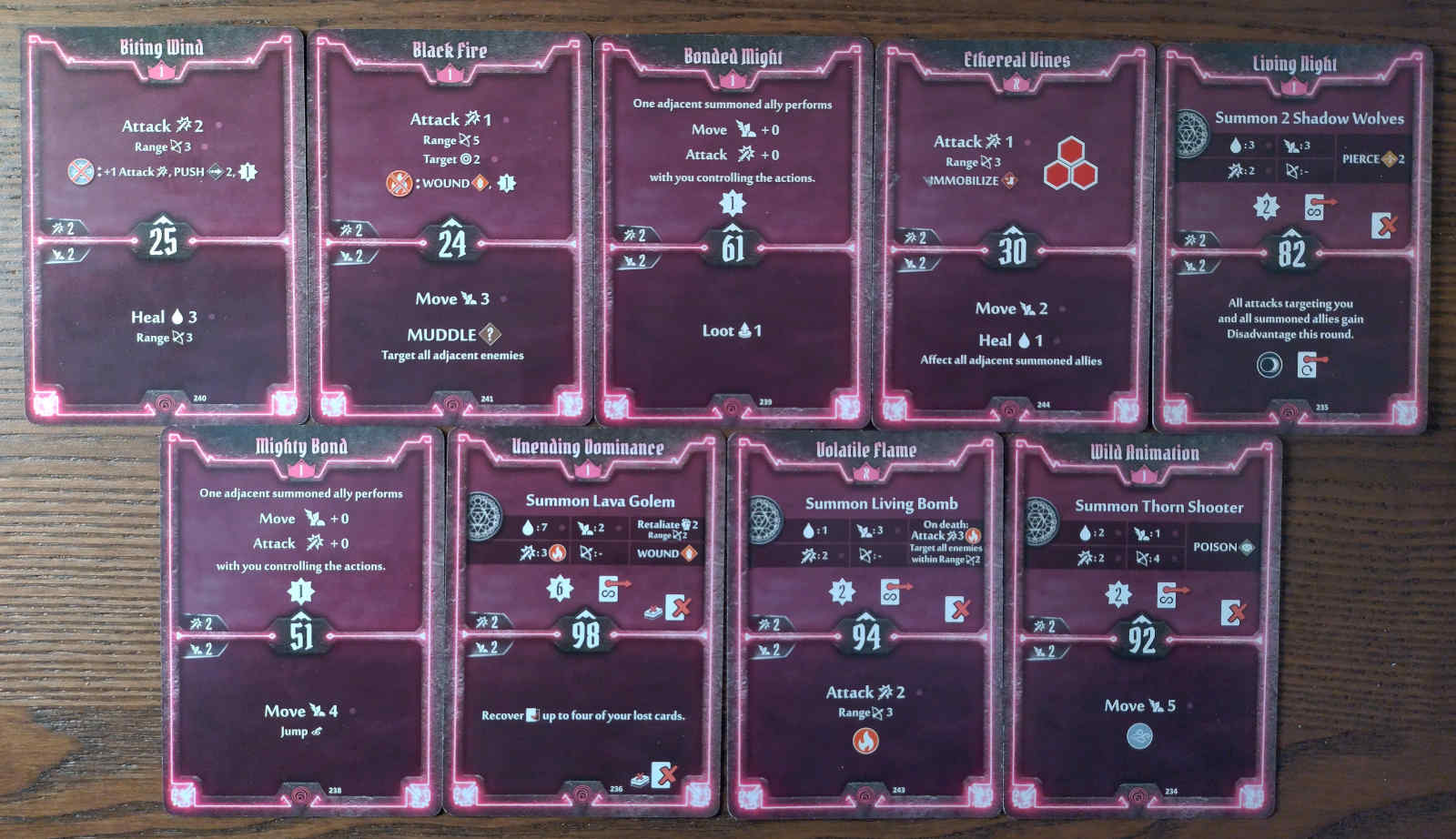 Gloomhaven Summoner level 1 build cards