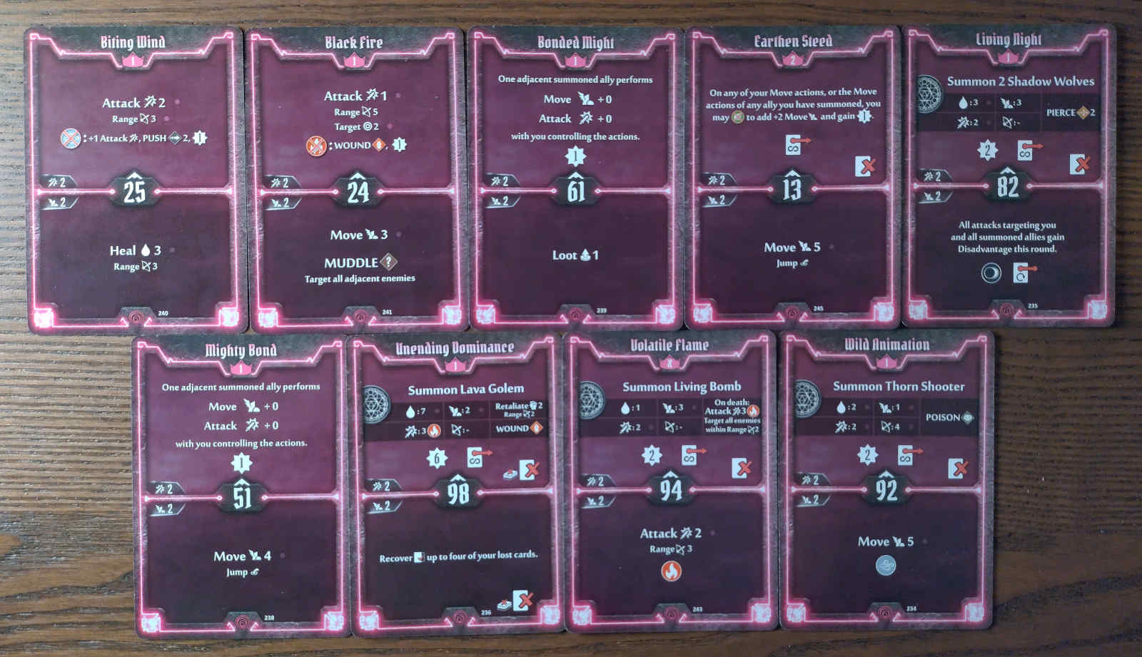 Gloomhaven Summoner level 2 build cards