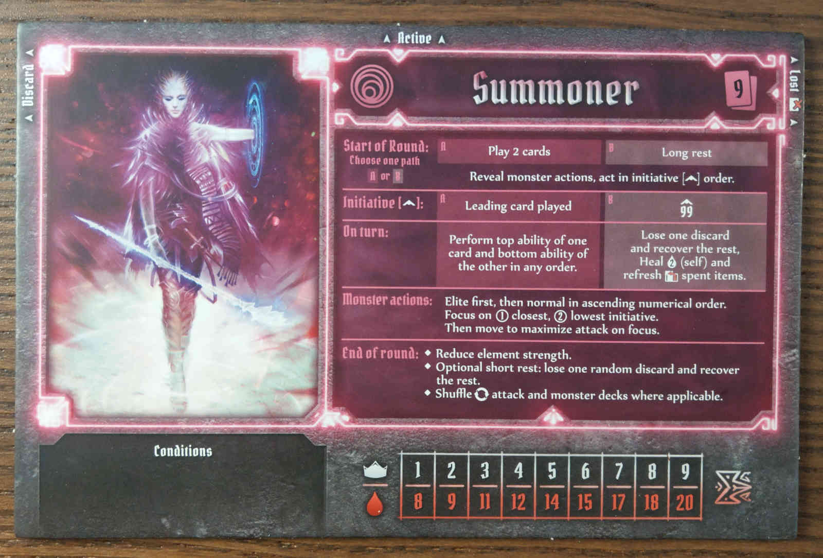 Gloomhaven Summoner class board with hit points and experience by level