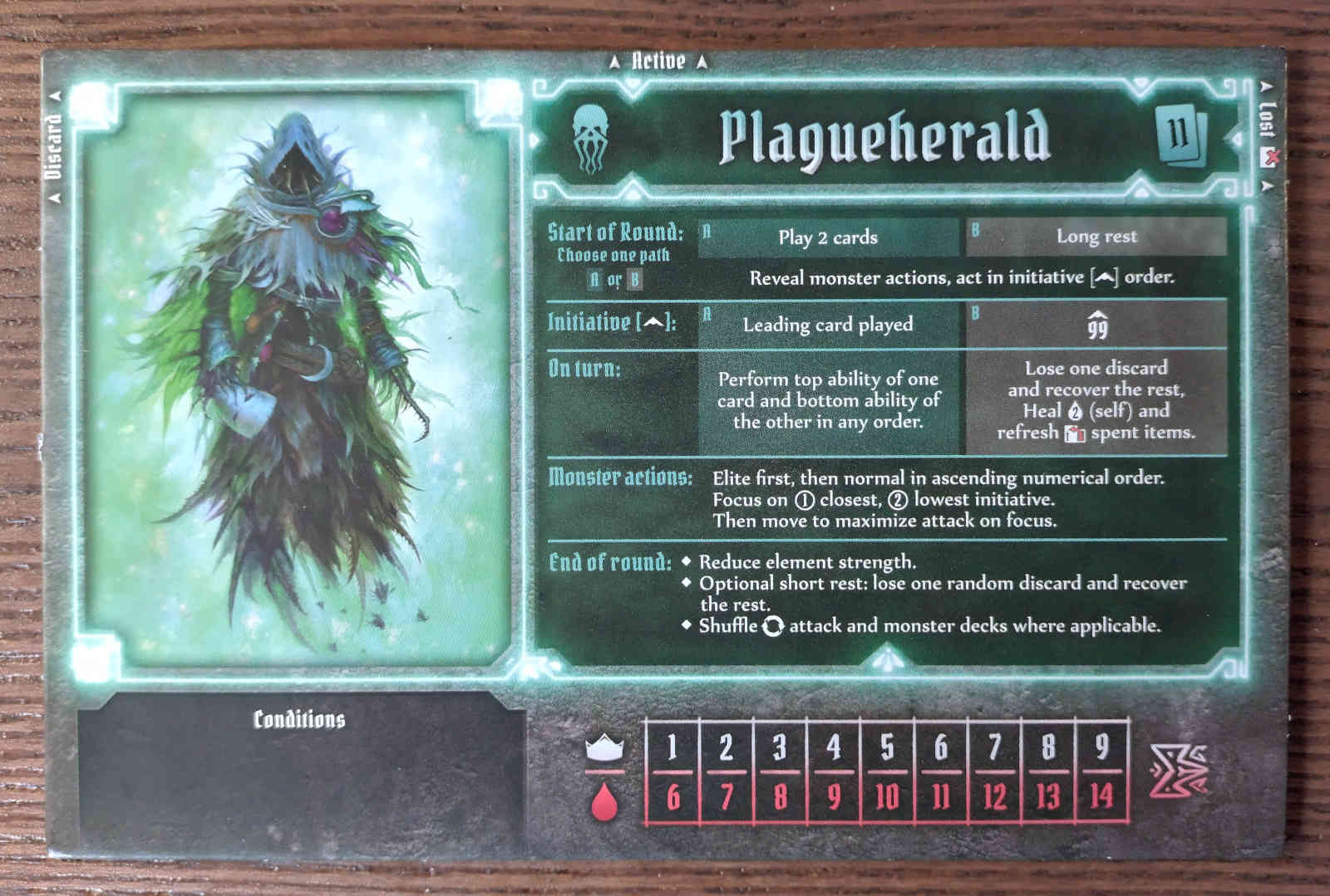 Plagueherald class board showing levels and hit points